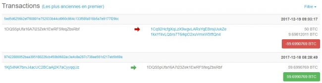 Exemple de transaction bitcoin