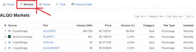 Configurer un masternode : Liquidité sur Coinmarketcap