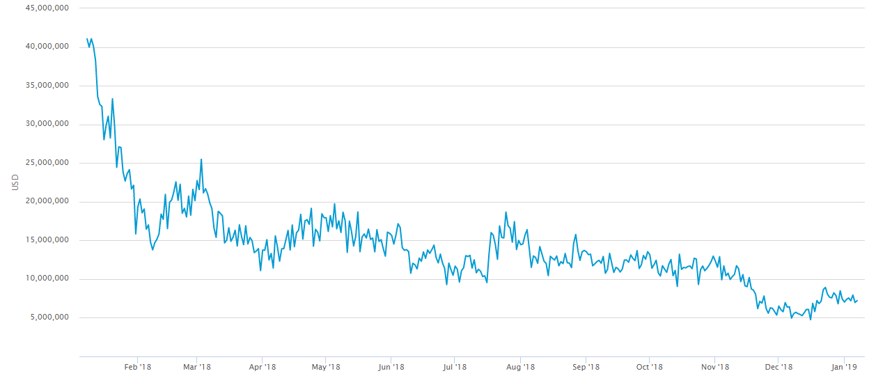 Prochaine crise financière - Cryptomonnaies
