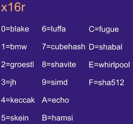 Ravencoin - xr16