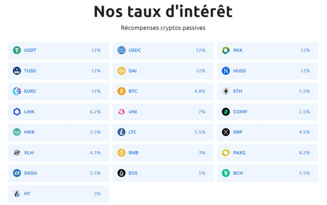 Youhodler taux